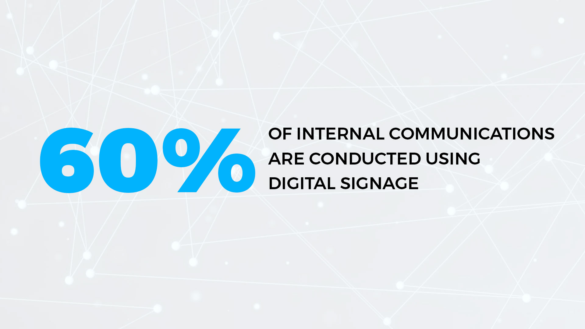 60% of internal communications are conducted using digital signage
